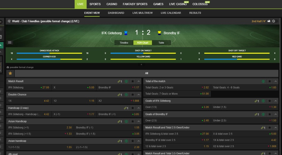 Betboro Live Betting