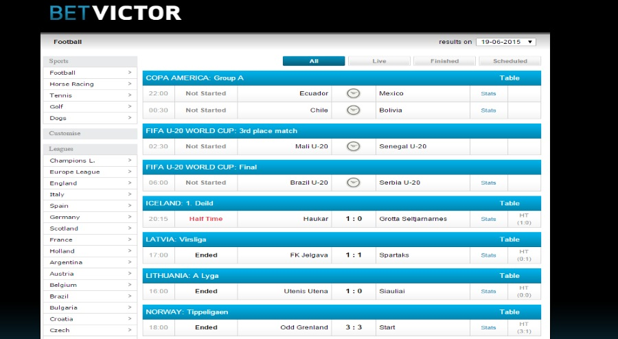 Betvictor Live results